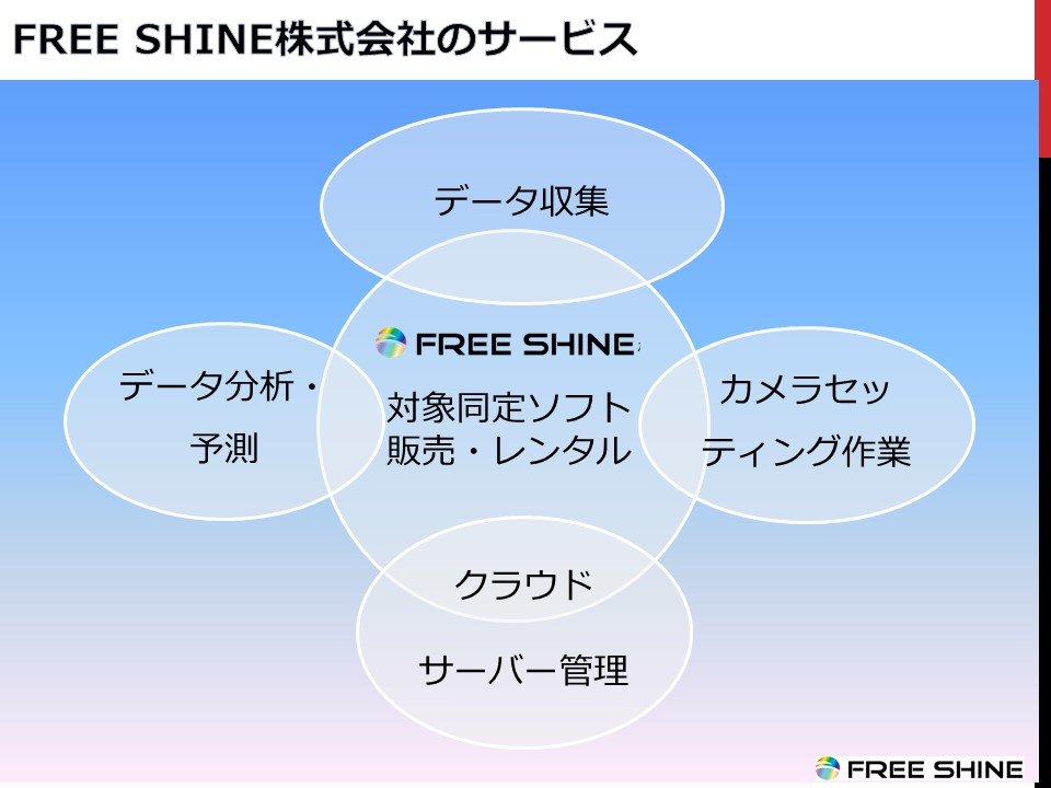 FREE SHINE松戸工場