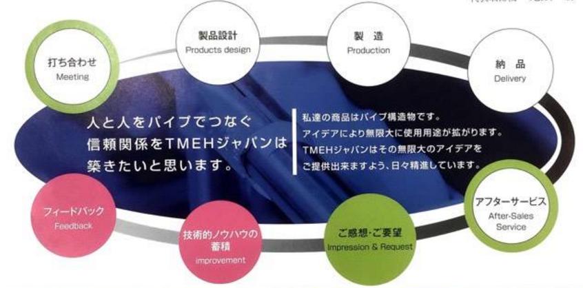 株式会社ナジックアイ・サポート3